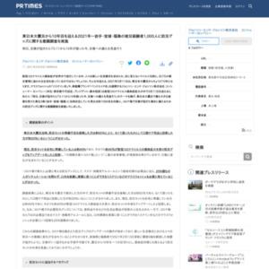 東日本大震災から10年目を迎える2021年ー岩手・宮城・福島の被災経験者1,000人に防災グッズに関する意識調査を実施