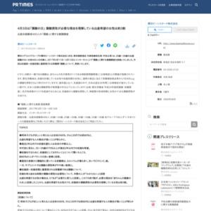 「葉酸」に関する意識調査