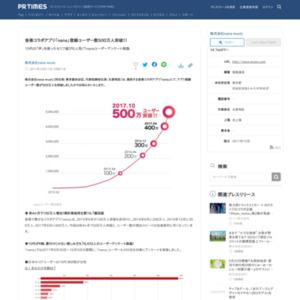 音楽コラボアプリ「nana」登録ユーザー数500万人突破