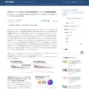 世界36のマーケティング市場から700超の企業回答を基にパンデミックの実影響を緊急調査!