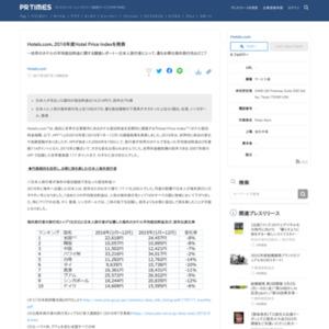 2016年度Hotel Price Index