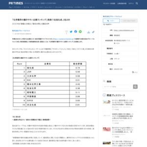 「化学業界の働きやすい企業ランキング」発表!1位旭化成、2位JSR