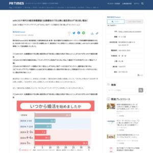 withコロナ時代の婚活実態調査!自粛緩和の7月以降に婚活男女が「約3倍」増加!