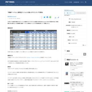 山手線新駅「高輪ゲートウェイ」駅周辺マンションの㎡単価増加率について調査