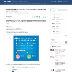 「アルバイト・収入」に関するアンケート調査