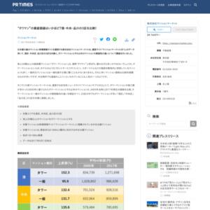 """""""タワマン""""の資産価値はいかほど?港・中央・品川の3区を比較 マンションマーケット"""