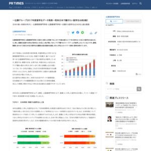 辻調グループ2017年度留学生データ