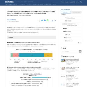 """コロナ禍の""""妊娠・出産""""に関する意識調査"""