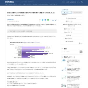 採用活動の流行と今後の動きに関する調査レポート