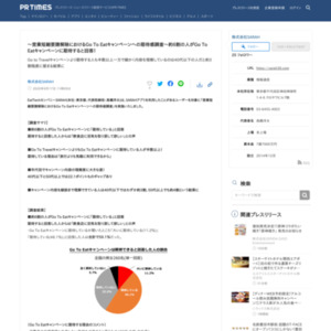 営業短縮要請解除におけるGo To Eatキャンペーンへの期待感調査