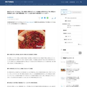 「辛い料理」に関するアンケート