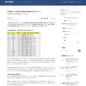 JR札幌駅から15分圏内の駅を調査!家賃相場が安い駅ランキング