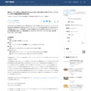 日米2ヵ国の「外食とデジタル/テクノロジーに関する意識実態調査」