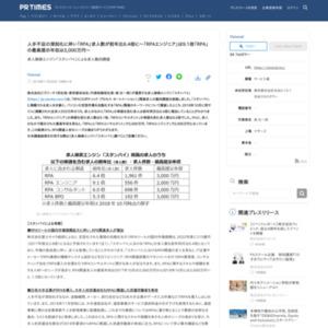 「RPA(ロボティック・プロセス・オートメーション)」関連求人の動向調査
