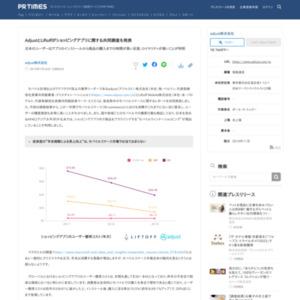 AdjustとLiftoffがショッピングアプリに関する共同調査を発表