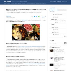 「女子会の鍋料理」に関するアンケート