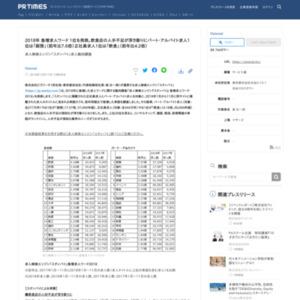 求人検索エンジン『スタンバイ』 急増求人ワード2018
