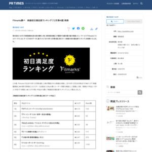 映画初日満足度ランキング(12月第4週)
