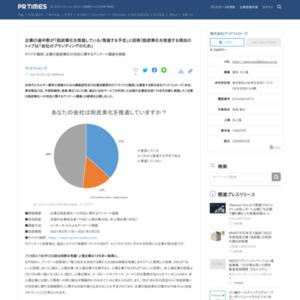 企業の脱炭素化への対応に関するアンケート調査