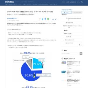 THEO [テオ] 第三回ユーザーアンケート