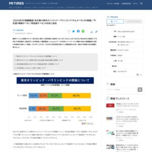 【2020年8月意識調査】来年夏の東京オリンピック・パラリンピック「中止すべき」が4割超
