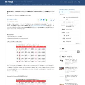 2018年10~12月の中古スマホ取引数ランキング発表