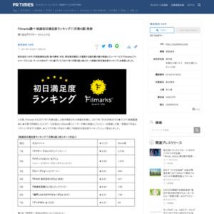 映画初日満足度ランキング(1月第4週)