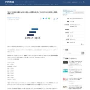 CAREER INDEX転職・仕事実態調査vol.25