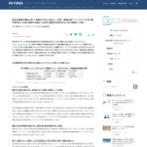 英語や中国語など外国語が必須の求人の動向調査