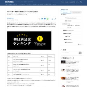 映画初日満足度ランキング(2月第1週)