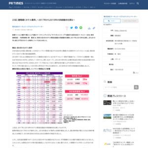東京23区内のホテル等宿泊施設の供給動向