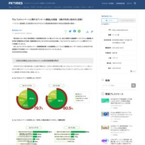 『Go Toキャンペーンに関するアンケート調査』を実施 8割が利用に前向きと回答!