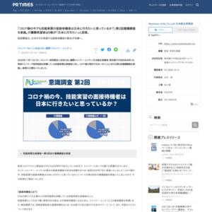 「コロナ禍の今でも技能実習の面接待機者は日本に行きたいと思っているか?」第2回意識調査