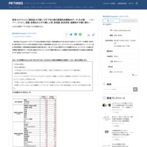 「JCB消費NOW」(2月16日~2月29日)
