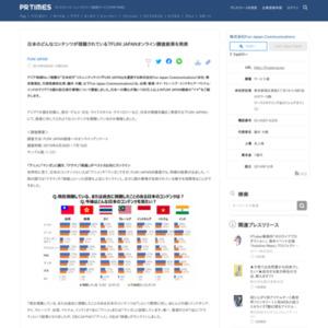 日本のどんなコンテンツが視聴されている?FUN! JAPANオンライン調査結果を発表