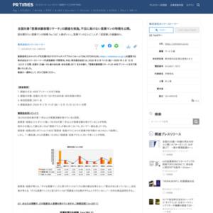 全国対象「営業体験実態リサーチ」の調査結果を実施