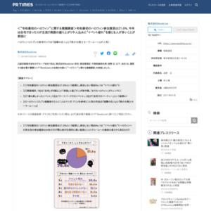"""""""令和最初のハロウィン""""に関する意識調査"""