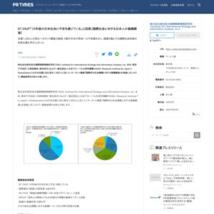 87.5%が「10年後の日本社会に不安を感じている」と回答【国際社会に対する日本人の意識調査】