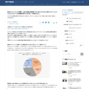 理系プロフェッショナルの42.7%にて「社会課題を解決する仕事」への意欲が向上