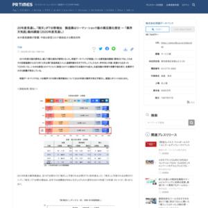 「業界天気図」動向調査(2020年度見通し)