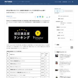 映画初日満足度ランキング(8月第1週)