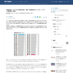 """ニッポン""""健康意識""""大調査"""
