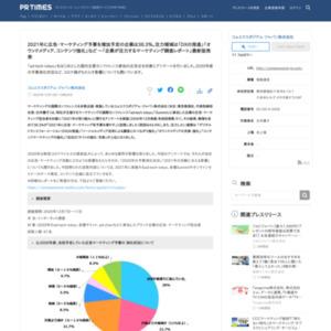 「企業が注力するマーケティング調査レポート」最新版発表