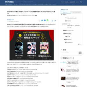 映画期待度ランキングTOP20