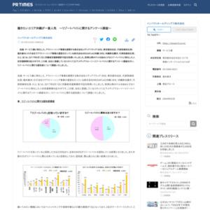 働きたいエリア沖縄が一番人気 ~リゾートバイトに関するアンケート調査~