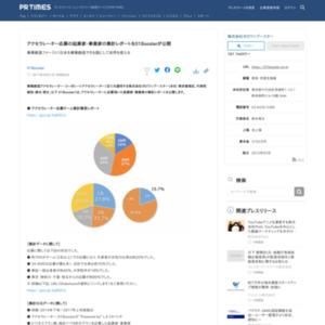 アクセラレーター応募の起業家・事業家の集計レポート