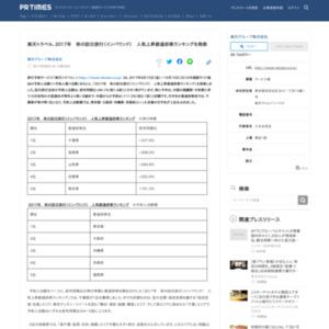 2017年 秋の訪日旅行(インバウンド) 人気上昇都道府県ランキング