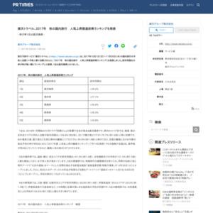2017年 秋の国内旅行 人気上昇都道府県ランキング