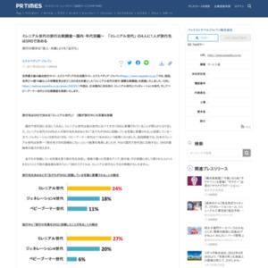 ミレニアル世代の旅行比較調査~国内・年代別編~