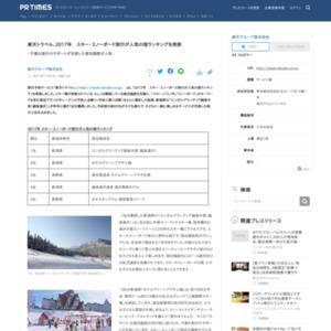 楽天トラベル、2017年 スキー・スノーボード旅行が人気の宿ランキングを発表